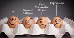Post Traumatic Stress PTSD